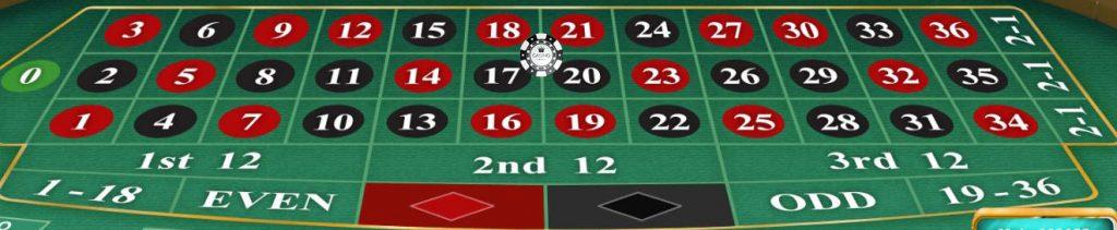 Corner Roullete 1024x211 - Cara Bermain Roulette Online Dengan Uang Asli