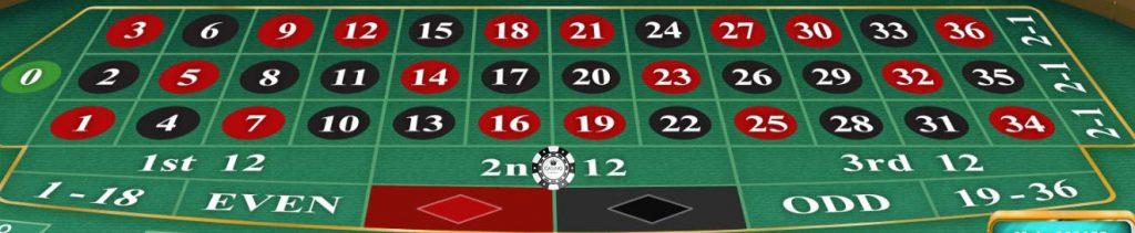Dozen Bet Roullete 1024x211 - Cara Bermain Roulette Online Dengan Uang Asli