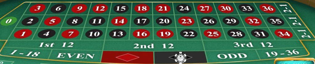 Merah Hitam Roullete 1024x211 - Cara Bermain Roulette Online Dengan Uang Asli