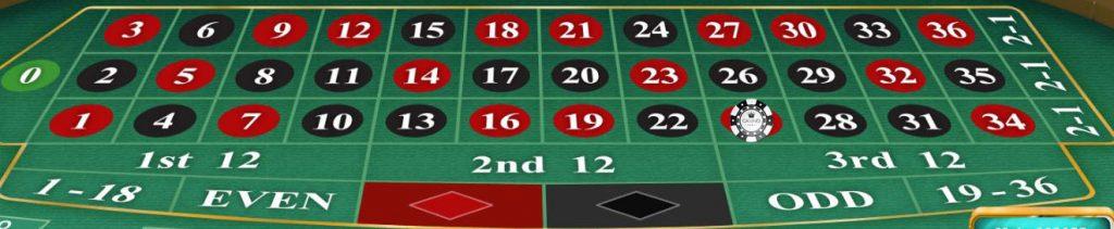 Roullete 1 1024x211 - Cara Bermain Roulette Online Dengan Uang Asli