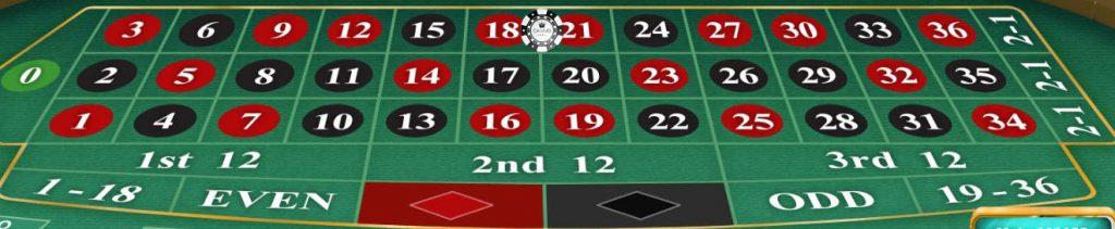 Roullete 2 1024x211 - Cara Bermain Roulette Online Dengan Uang Asli