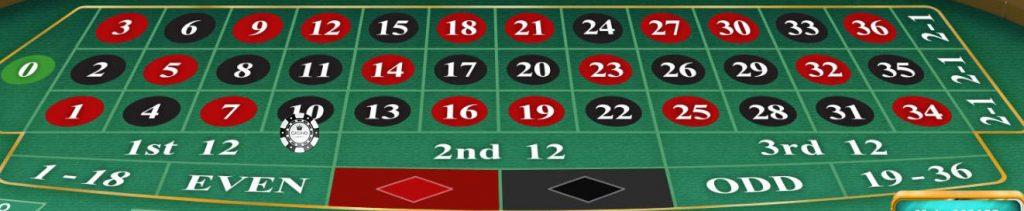 Roullete 3 1024x211 - Cara Bermain Roulette Online Dengan Uang Asli
