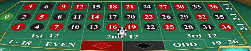Six LineRoullete 1024x211 - Cara Bermain Roulette Online Dengan Uang Asli